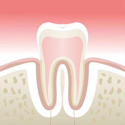 Parodontologie Lyon